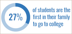 29 percent of students are first generation