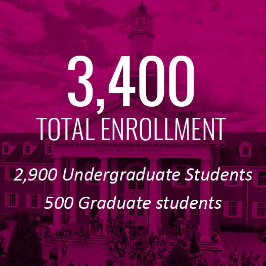 Total enrollment at Baldwin Wallace