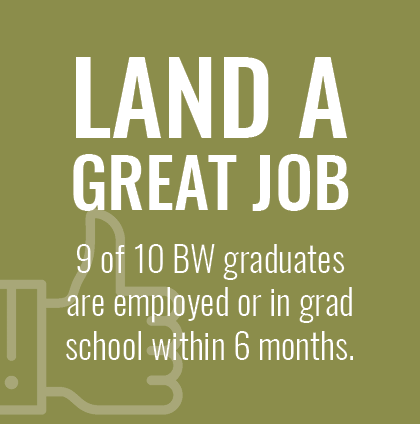 9 out of 10 undergraduates are employed or enrolled in graduate school within 12 months after graduation
