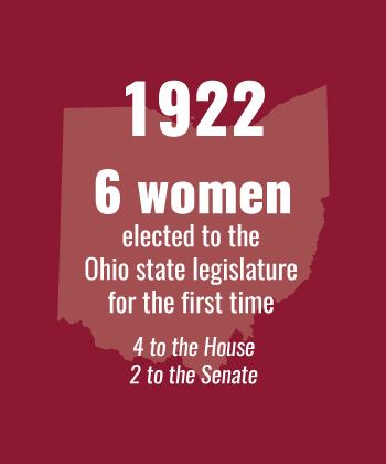 1922 6 women elected to the Ohio state legislature for the first time