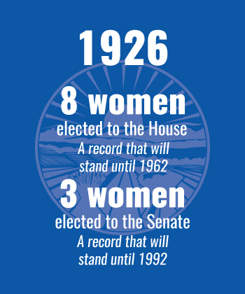 1926 8 women elected to the House 3 women elected to the Senate