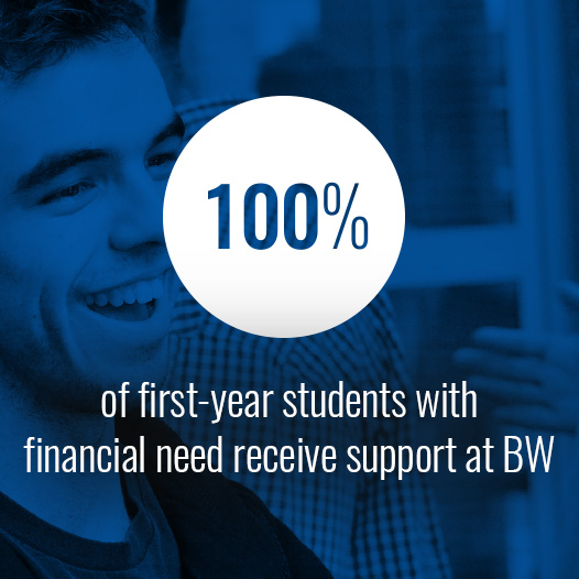 100 percent of first-year students with financial need receive support at BW