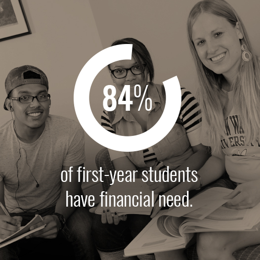 82 percent of first-year students had financial need in 2016-17