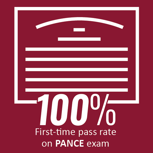 100 percent first-time pass rate on PANCE exam