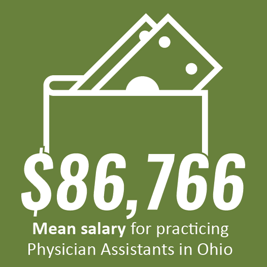 $86,766 mean salary for practicing Physician Assistants in Ohio