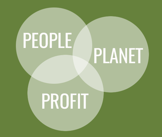 Sustainability: People Planet Profit