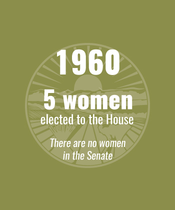 1960 5 women elected to House, none to Senate