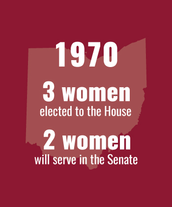 1970 3 women elected to House, 2 to Senate