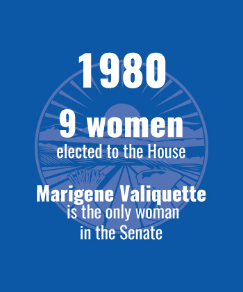 1980 9 women elected to House, Valiquette only woman in Senate