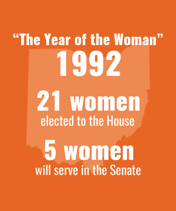 1992 11 women elected to House, 5 to the Senate