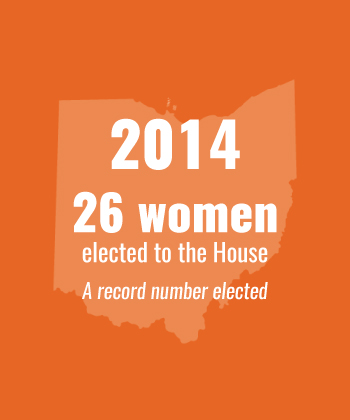 2014 26 women elected to House, a record