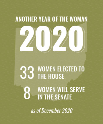 2019 27 women elected to the House, 7 to the Senate