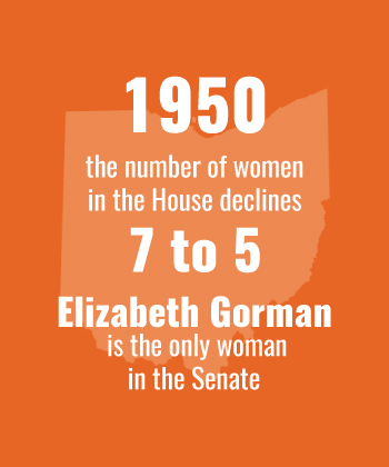 1950 number of women in House drops from 7 to 5, Gorman only woman in Senate